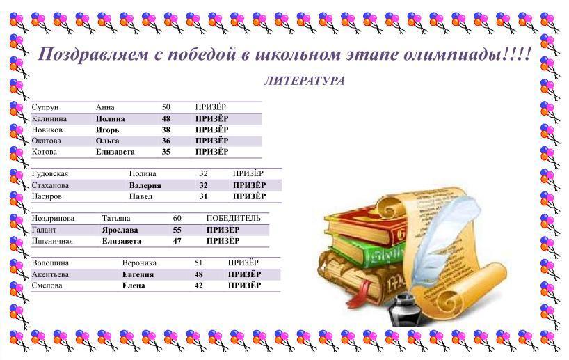 Поздравления к школьной олимпиаде